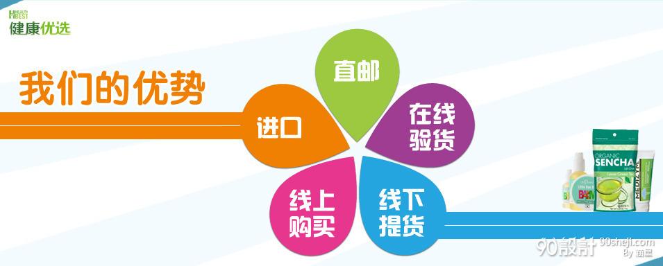 医药保健banner_海报设计
